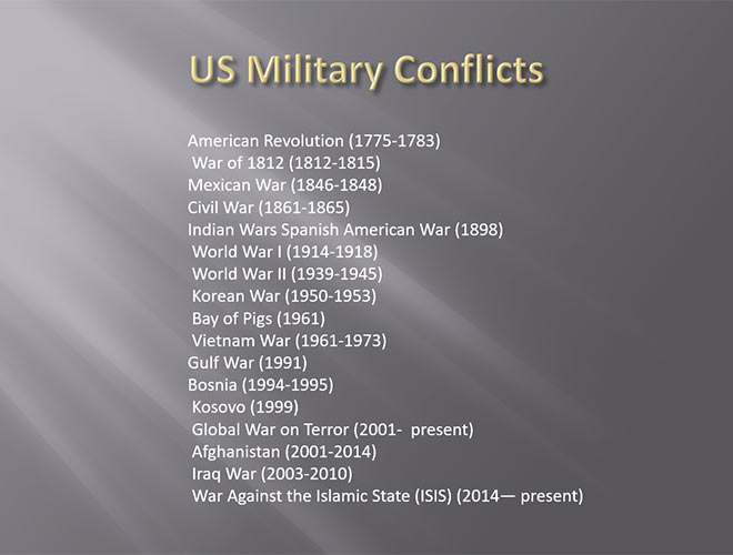 Listing of US Military Conflicts
