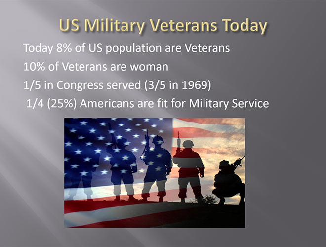 US Military Veterans Today